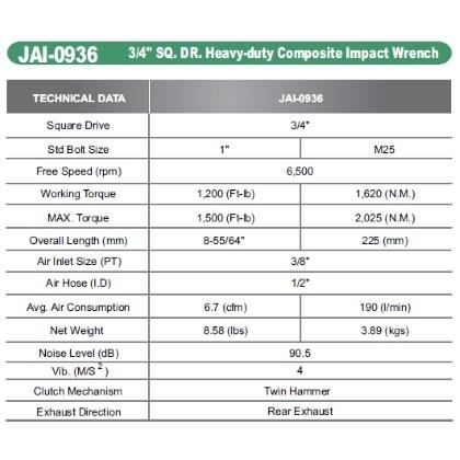 """Klucz pneumatyczny 3/4"""" 2025Nm Jonnesway JAI-0936"""